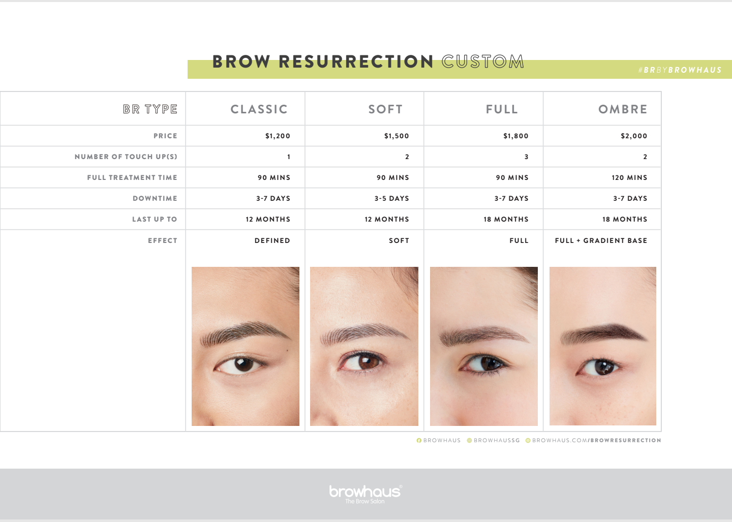 Review Brow Resurrection By Browhaus Xinlin Singapore Travel