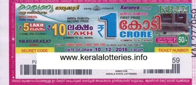 Kerala lottery result_Karunya_KR-171