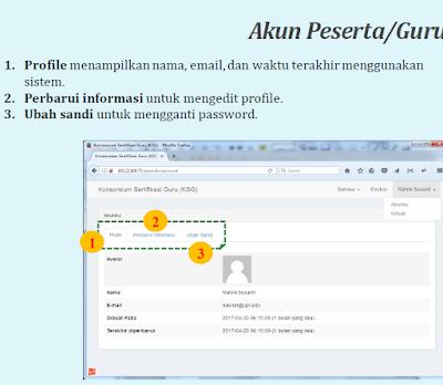 Petunjuk Teknis Prakondisi / Pembekalan PLPG Sertifikasi Guru