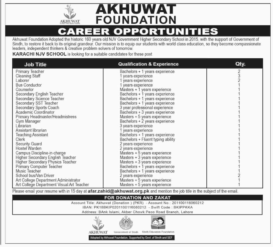 Jobs In Akhuwat Foundation April 2018 for Primary/Secondary Teachers and others