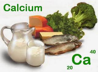 Kalsium Pada Buah-Buahan