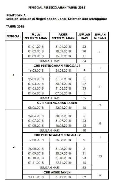 Jadual Takwim Cuti Sekolah Tahun 2018 Malaysia