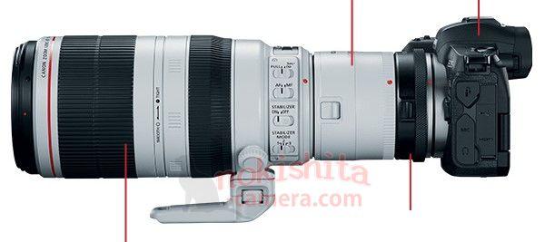 Установка оптики EF на камеру Canon EOS R