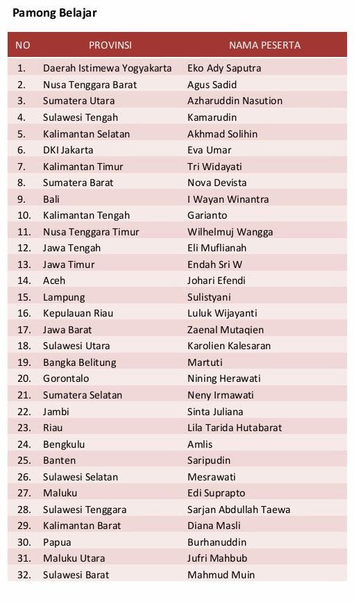 Contoh Eksposisi Laporan Bahasa Jawa Contoh Dai