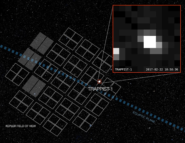 NASA's Kepler provides another peek at ultra-cool neighbour