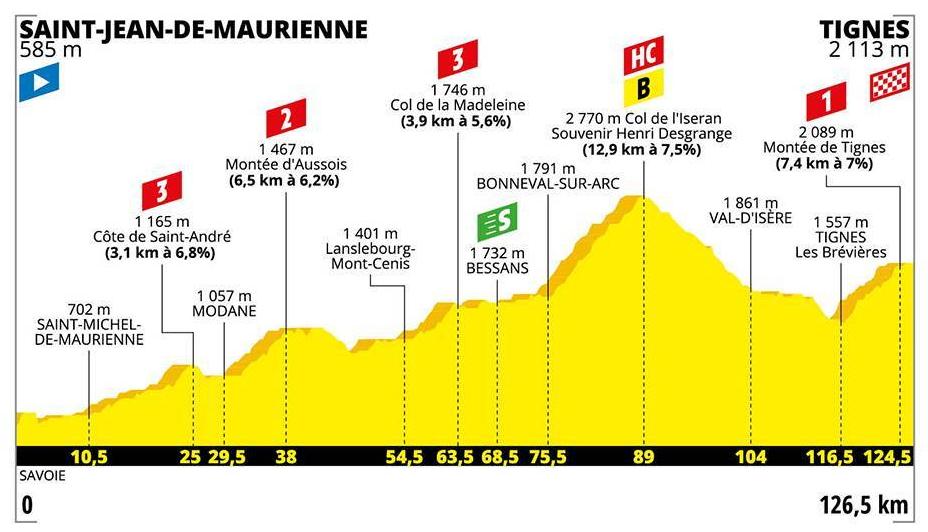 TOUR de France 2019 Oggi Tappa 19 Streaming Diretta Rai TV: arrivo in salita sul mostro sacro Tignes Alpi.