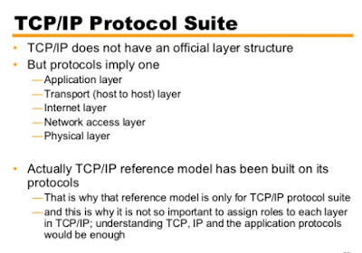 https://konicadrivers.blogspot.com/2017/08/official-internet-network-protocols.html