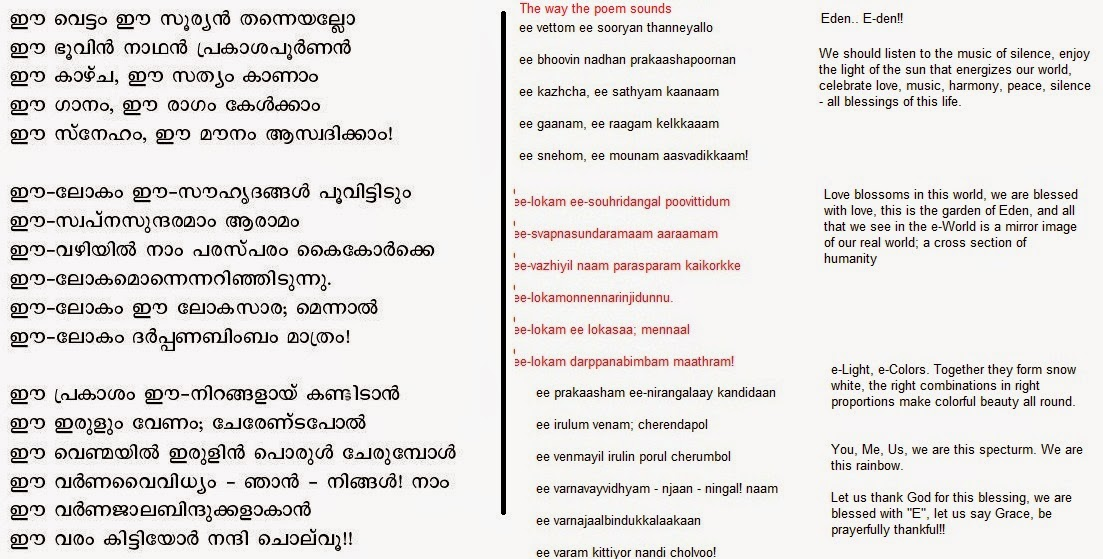 essay for kerala piravi inside malayalam expressions history
