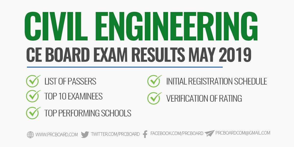 Reyca Banos.Ce Results Civil Engineering Board Exam May 2019 List Of