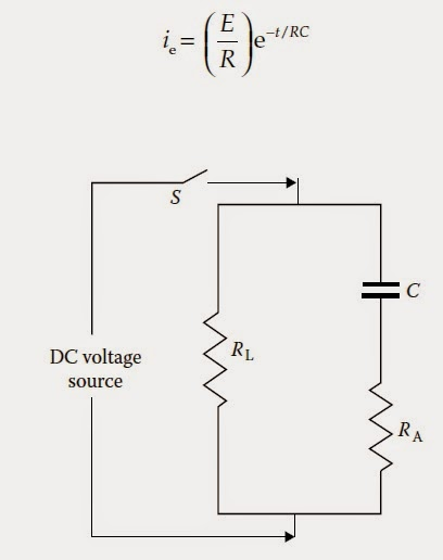 dc voltage testing of insulation