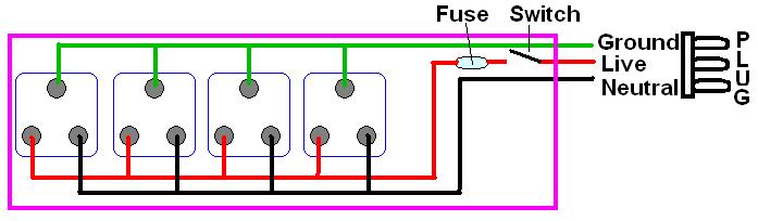 U0936 U0936 U093e U0902 U0915  U092a U0930 U0941 U0933 U0947 U0915 U0930  How To Fix A Spike