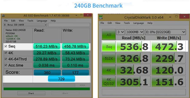 тесты Netac N560S 240 Gb