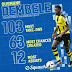 Why Barcelona must sign Dembele?