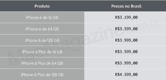 Preços Iphone 6 no Brasil