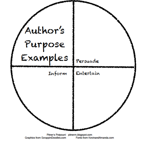 Fabulous in fifth author 39 s purpose pie for What is the purpose of a template
