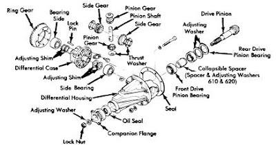 repair-manuals: Datsun/Nissan 1975 Drive Axles Separate