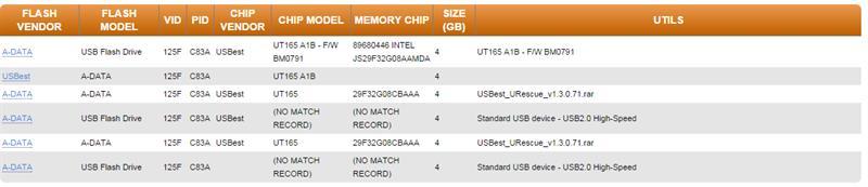 Hướng dẫn cách nạp firmware cho usb sửa lỗi USB không format được Transcend, JVJ, Kingston, Kingmax