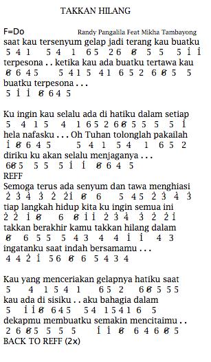 Not Angka Pianika lagu Randy Pangalila Mikha Tambayong Takkan Hilang