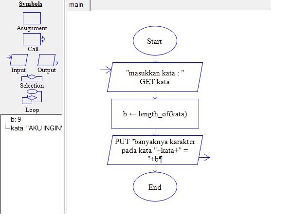 My Lecture Menghitung Banyak Karakter Pada String Yang Diinputkan