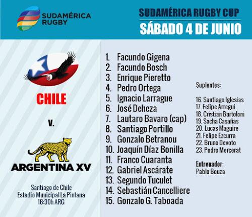 Formación de Argentina XV juega ante Chile en Santiago