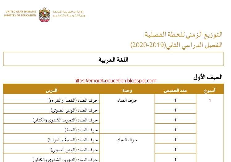 خطة توزيع منهج اللغة العربية الفصل الثانى 2020 الامارات