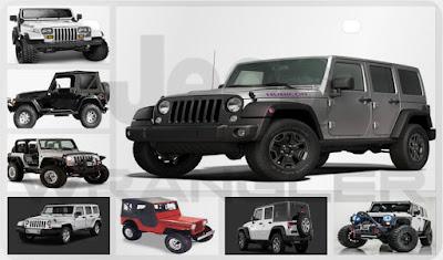 Sejarah Jeep Wrangler Sang Off Road Sejati