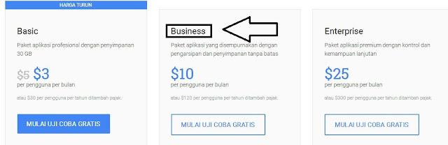 Harga dan informasi paket Suite, informasi