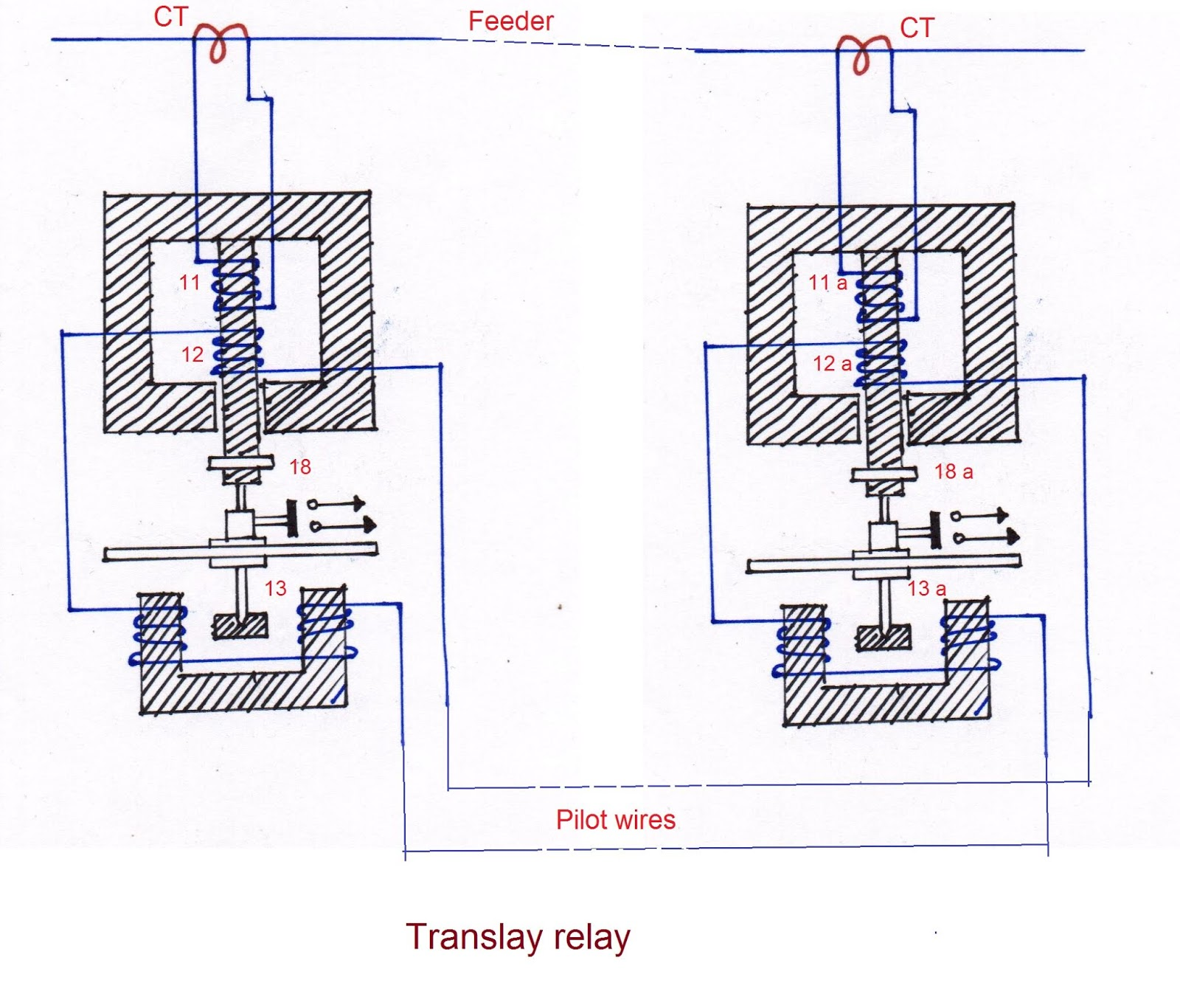 Translay Relay Protection Construction Operation And Advantages Circuit Working Scheme