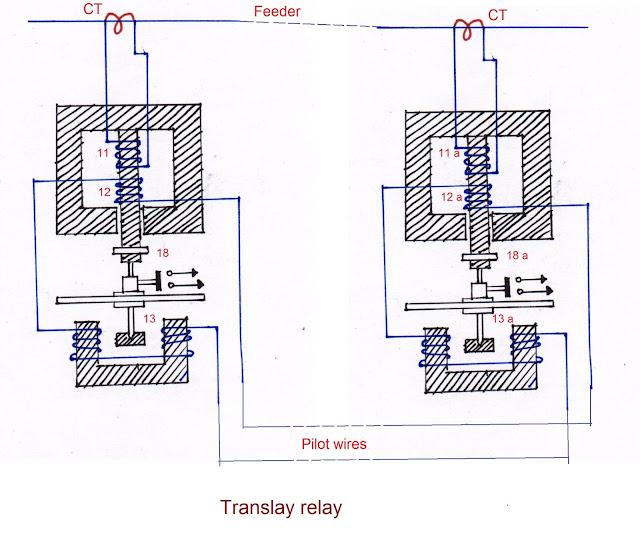 Translay relay circuit, Translay relay protection, Translay relay protection scheme, Translay relay scheme, Translay relay working, Translay relay operation, Translay relay construction,