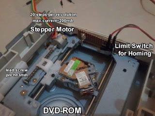 Hardware of DVD-ROM Drive and Limit Switch for Homing
