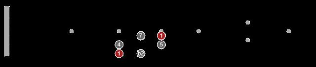 pentatonic scales on guitar pdf