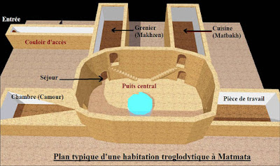 plan général de l'habitation