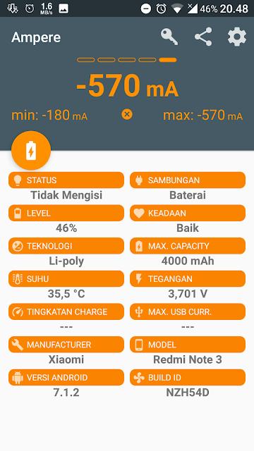 Ampere : Melihat Arus Listrik Yang Masuk ke Smartphone Kita