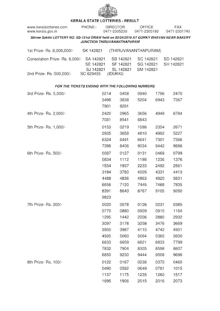 Kerala Lottery Official Result Sthree Sakthi SS-151 dated 02.04.2019 Part-1