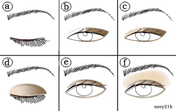 Pilihan Warna eyeshadow Untuk Mata Sipit