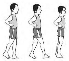 Gambar langkah kaki silang