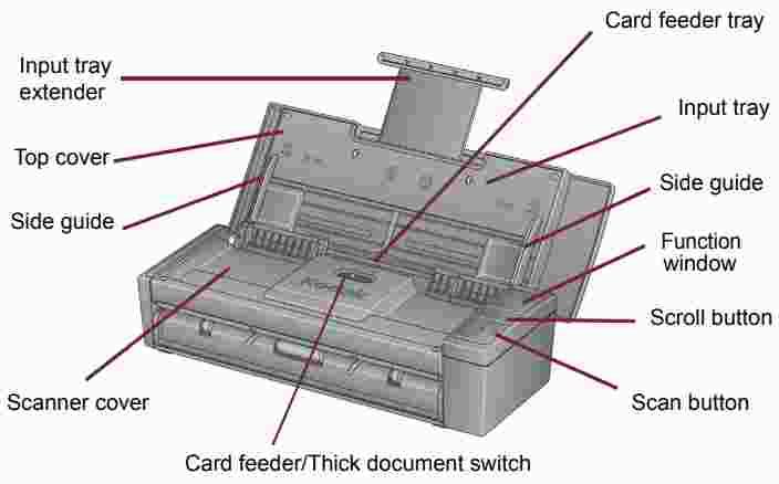 Kodak ScanMate i940 Manual - Kodak Manual User Guide PDF
