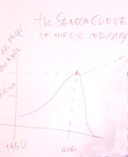 The Soft Belly of The Oil Industry: the Upcoming Seneca Collapse thumbnail