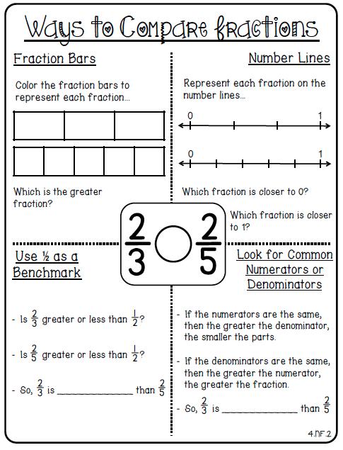 80+ Fraction Printables - Create Teach Share