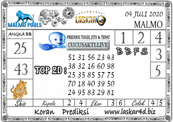 Prediksi Togel MALMO LASKAR4D 04 JULI 2020