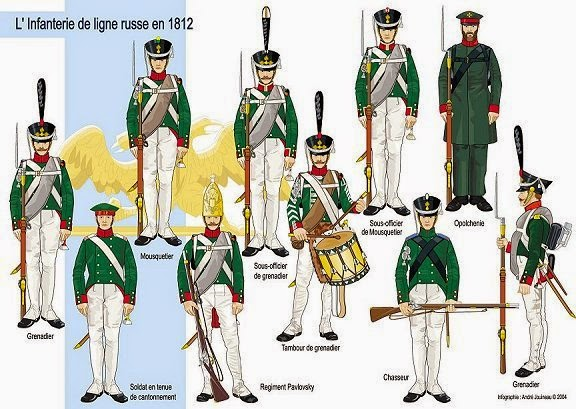 Russian Armed Forces 1700-1917: Russian Army – Napoleonic Wars