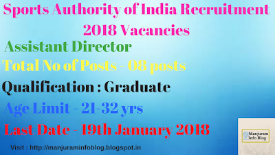 Sports Authority of India Recruitment 2018 Vacancies