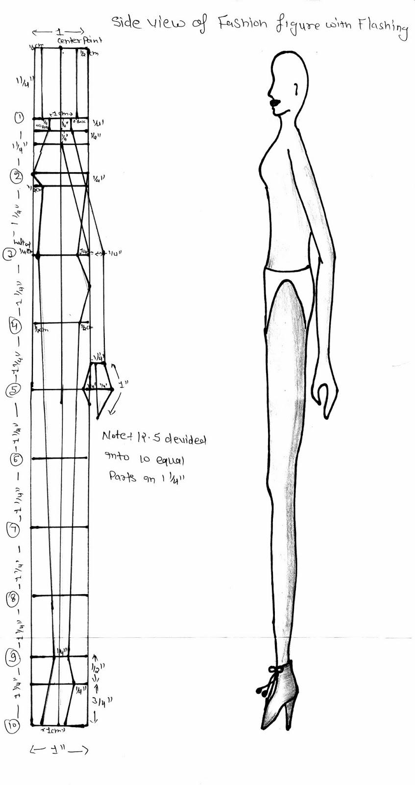 Online Fashion Education Fashion Design Sketch Sketching Is Beginner Step Iv In Fashion Design