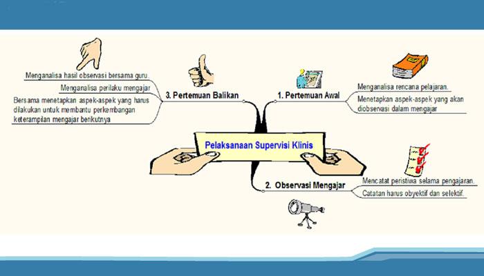 Inilah 3 Model Supervisi Pendidikan PDF Yang Bisa Anda Lakukan