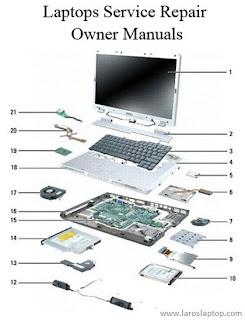 Jual Beli Laptop Bekas Di Banyuwangi