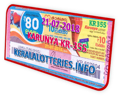 kerala lottery result live karunya kr 355 from kerallotteries.info, kerala lottery today, kerala lottery result today, kerala lottery results today, today kerala lottery result, 21.07.2018, kerala lottery result 21-07-2018, KARUNYA lottery results, kerala lottery result today KARUNYA, KARUNYA lottery result, KARUNYA lottery result today, kerala lottery result live, today kerala lottery result KARUNYA, kerala lottery results today KARUNYA, KARUNYA lottery today, today lottery result KARUNYA, kerala lottery,  kl result, KARUNYA lottery  KR-355 results 21-7-2018, yesterday lottery results, lotteries form, kerala lottery business, buy kerala lottery, kerala lottery online purchase, kerala 21/07/2018,  kerala lottery year chart 2018, kerala lottery yesterday draw number,    kerala lottery 2018,  kerala lottery 3 number, KARUNYA lottery today result, KARUNYA lottery results today, keralalotteries.info, kerala lottery result 21.7.2018 KARUNYA KR-355 , live keralalottery results, newly added numbers, 07 JULY 2018 Result, keralalotteryresult, kerala lottery result, kerala lottery youtube video, kerala lottery numbers, kerala lottery 4 digit winning tricks,  results, 21.07.2018 KARUNYA-lottery, keralalotteries, kerala lottery, KARUNYA lottery result on 21-07-2018, kerala lottery bumper result, kerala lottery result yesterday, kerala lottery result today, kerala online lottery results, kerala lottery draw, kerala lottery results, kerala state lottery today, kerala lottare, kerala lottery result, lottery today, kerala lottery today draw result kerala lottery result KARUNYA today, kerala lottery KARUNYA today result, KARUNYA kerala lottery result, kerala lottery 4 digit number,  kerala lottery 7 number chart, kerala lottery 3 number guessing, kerala KARUNYA lottery KR-355, today KARUNYA lottery result, com kerala lottery, yesterday guessing number, kerala lottery year chart, kerala lottery yearly app kerala lottery application kerala lottery app barcode scanner, download kerala lottery apk, kerala lottery prize claim application kerala lottery result yesterday, kerala lottery result today, kerala online lottery results, kerala lottery draw, kerala lottery results, kerala state lottery today, lottery 4 digit number,  kerala lottery 7 number chart, kerala lottery 3 number guessing, kerala KARUNYA lottery KR-355, today KARUNYA lottery result, com kerala lottery, yesterday guessing number, kerala lottery year chart, kerala lottery yearly chart, kerala lottery tomorrow prediction, lottery by post, kerala lottery bumper, kerala lottery kerala lottery KARUNYA lottery  KR 355, live KARUNYA lottery KR-355, KARUNYA lottery, 21/7/2018 kerala lottery today result KARUNYA, lottery 3 digit,  kerala lottery 3 digit result, kerala lottery 3 digit guessing, kerala lottery 3 tarik,  kerala lottery last 3 kerala lottery result today kerala lottery kerala lottery results kerala lottery sambad kerala lottery result 2018  kerala lottery google  kerala lotterychart, kerala lottery tomorrow prediction, lottery by post, kerala lottery bumper, kerala lottery kerala lottery KARUNYA lottery  KR 355, live KARUNYA lottery KR-355, KARUNYA lottery, 21/7/2018 kerala lottery today result KARUNYA, lottery 3 digit,  kerala lottery 3 digit result, kerala lottery 3 digit guessing, kerala lottery 3 tarik,  kerala lottery last 3 kerala lottery result today kerala lottery kerala lottery results kerala lottery sambad kerala lottery result 2018  kerala lottery google  kerala lottery kerala lottare, kerala lottery result, lottery today, kerala lottery today draw result kerala lottery result KARUNYA today, kerala lottery KARUNYA today result, KARUNYA kerala lottery result, kerala