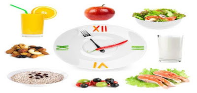 change-eating-schedule-to-lose-your-weight