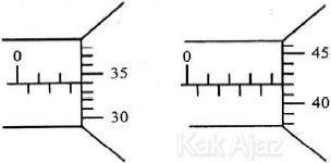 Hasil pengukuran tebal plat besi dengan mikrometer sekrup