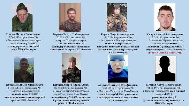 СБУ оприлюднила імена 20 найманців Вагнера, секретно доставлених з РФ у Сирію