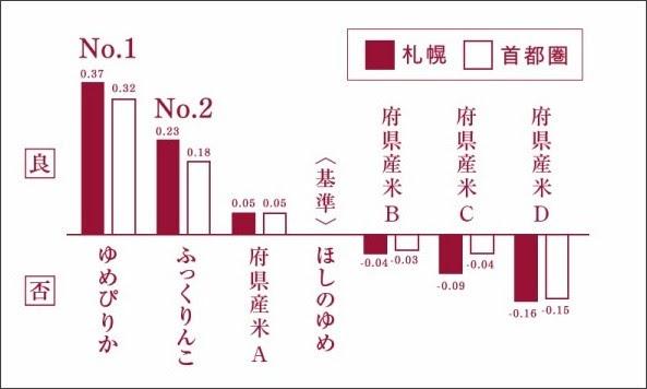 http://www.yume-pirika.jp/common/imgs/graph.jpg